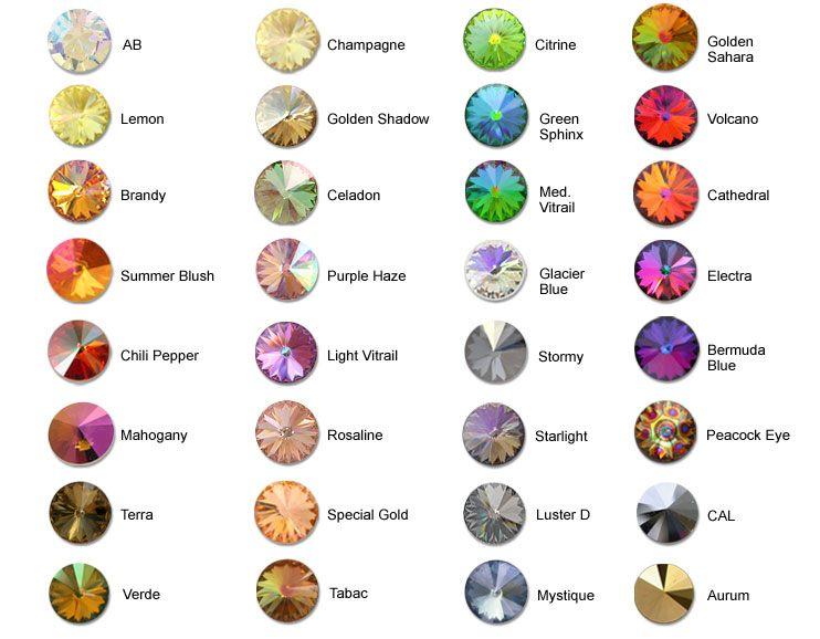 Rozdělení krystalů podle barev