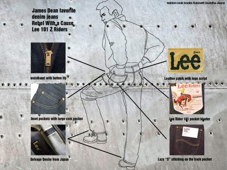 Džínové kalhoty od značky Lee a jejich znaky