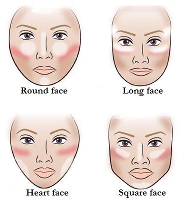 make-up podle obličeje